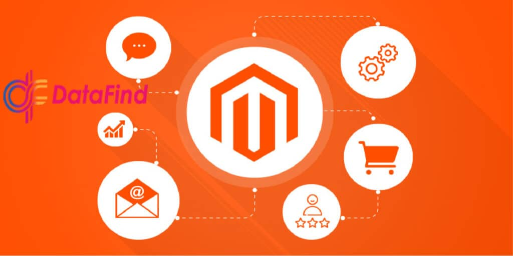 Magento Interviews Questions with Answers